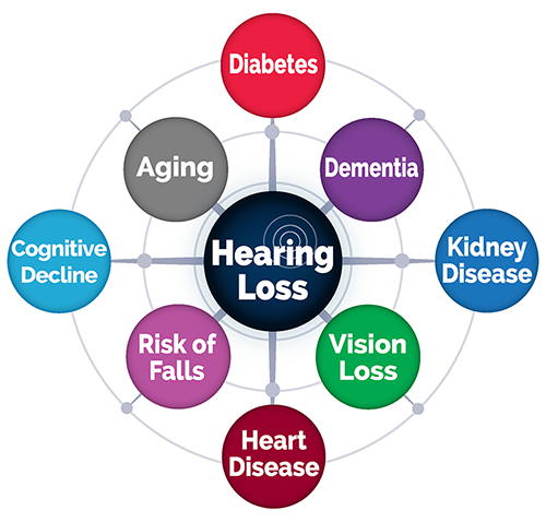 hearing-loss-health-graphic