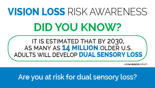 Vision Loss Risk Awareness